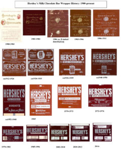 Hershey's Milk Chocolate bar wrapper chronology. Regular transfer of records helps lessen the likelihood of breaks in the documentary record.