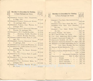 Pages from the Hershey Chocolate Company sales catalog, 1900