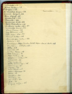 Day Book, H.B. Reese Candy Company, ingredients purchased, 1929