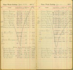 Time Book, H.B. Reese Candy Company, 1932
